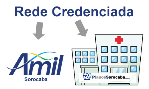 Amil Sorocaba Rede Credenciada